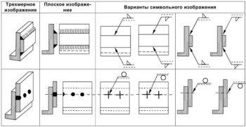 oboznachenie-na-chertezhe-350x181.jpg