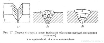 порядок сварки стыковых швов