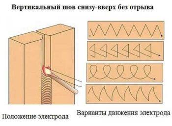 Варианты движения при сварке вертикальным швом
