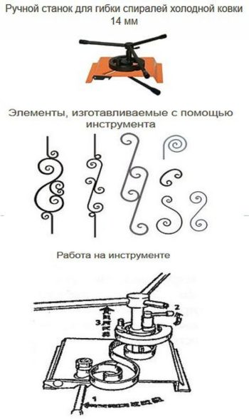 изготовление элементов методом холодной ковки