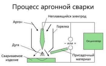 осциллятор в схеме сварки