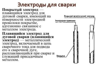 электроды для сварки