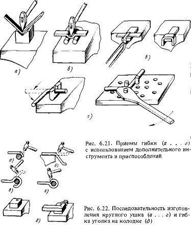 Гибочный станок для арматуры своими руками чертежи