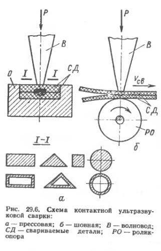 схема сварки ультразвуком