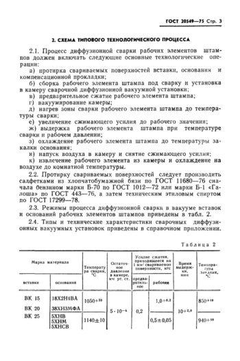 ГОСТ 20549-75