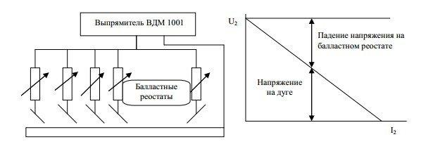схема баластника