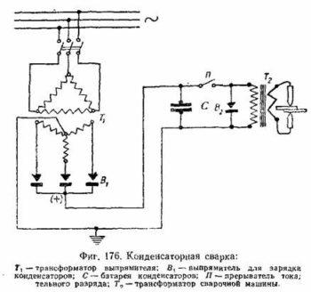 как устроена конденсаторная сварка