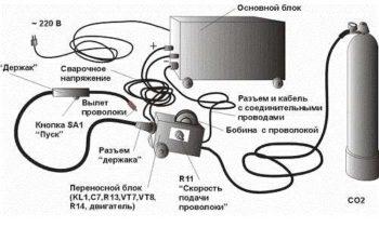 схема сварки полуавтоматом