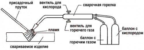 схема пайки