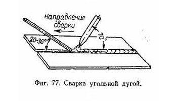 чертеж сварки угольным электродом