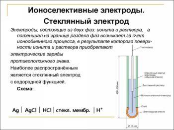 характеристики ионоселективного электрода