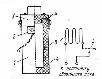 пенал для сушки сварочных электродов