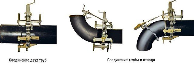виды соединений труб