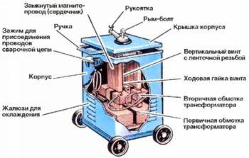 трансформатор для сварки
