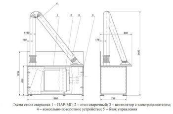 схема стола сварщика