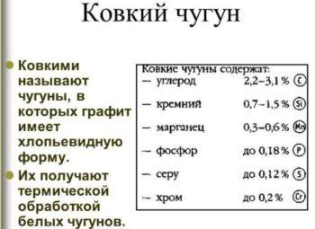 характеристики ковкого чугуна