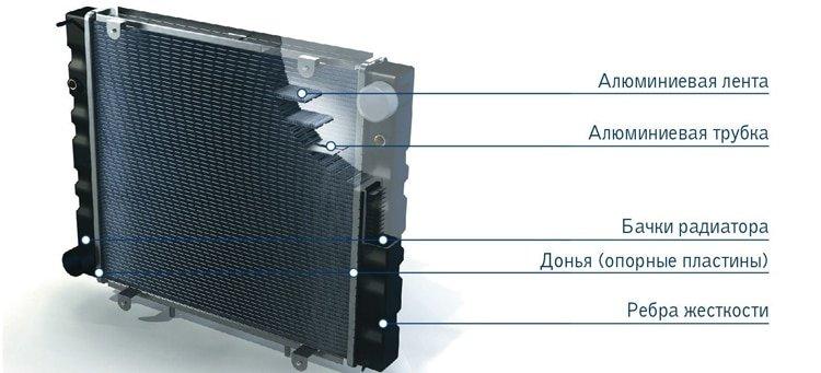 алюминиевый радиатор охлаждения