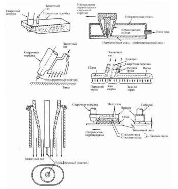 сварка титана вольфрамовым электродом