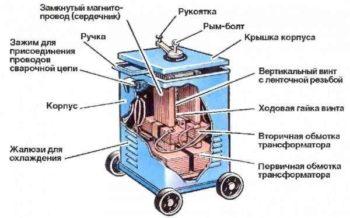 устройство трансформатора для сварки
