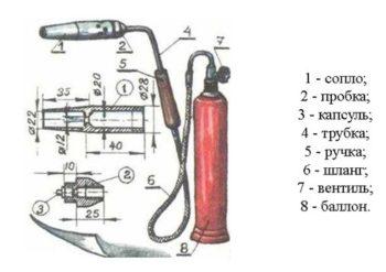 конструкция горелки