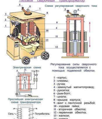 чертеж трансформатора