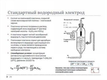 схема водородного электрода