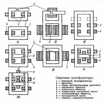 чертеж сварочных трансформаторов