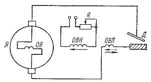 коллекторный генератор для сварки