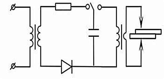 конденсаторная сварка