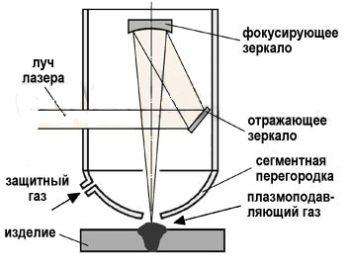 чертеж устройства
