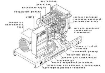 схема дизельного генератора
