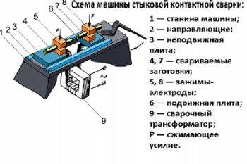 схема машины контактной сварки