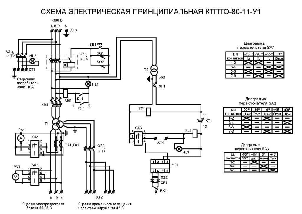 Прогрев бетона сварочным аппаратом схемы стабилизатор напряжения rucelf tsd 5000va